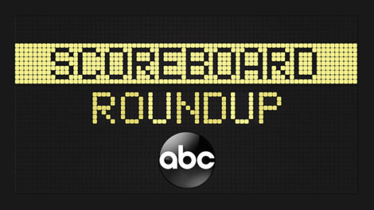 Scoreboard roundup — 8/2/18